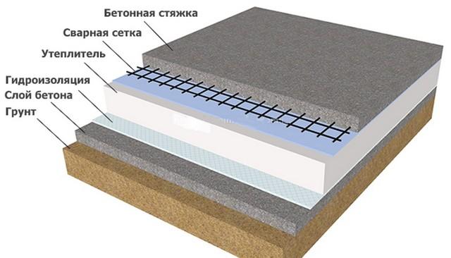 Смочить бетон купить бетон в сухом логу с доставкой цена за куб