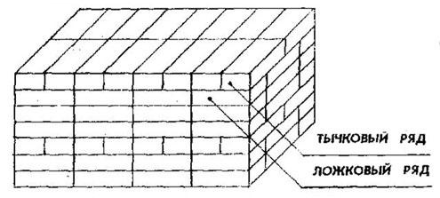 расчет керамзитобетонных блоков